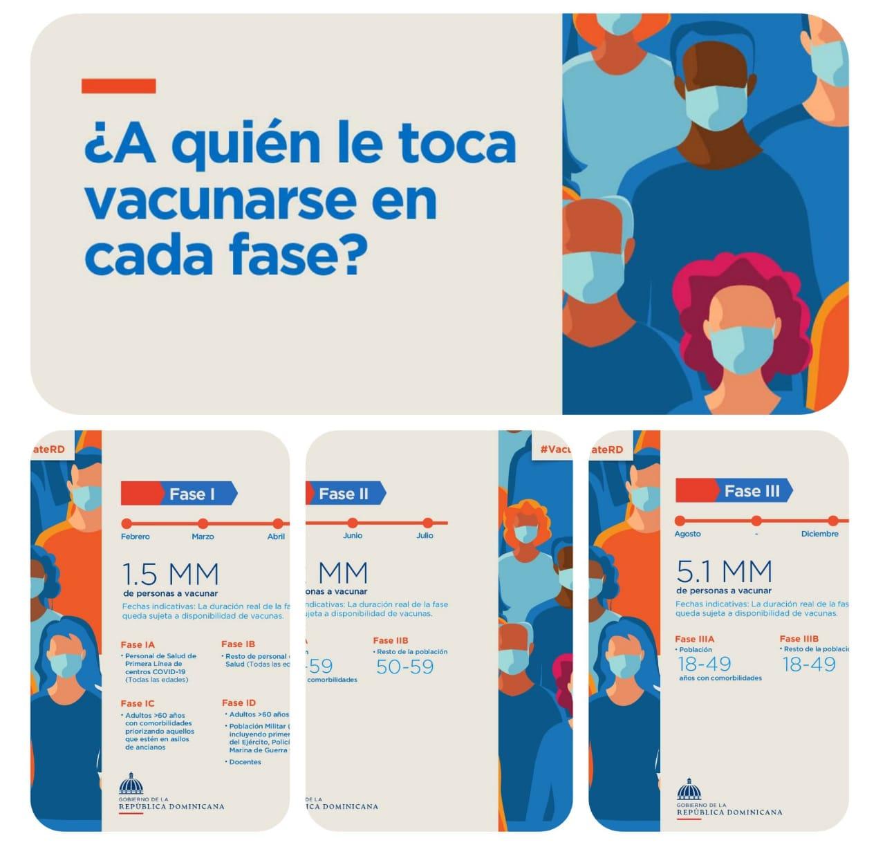 ¡#VacúnateRD y juntos venceremos el coronavirus!